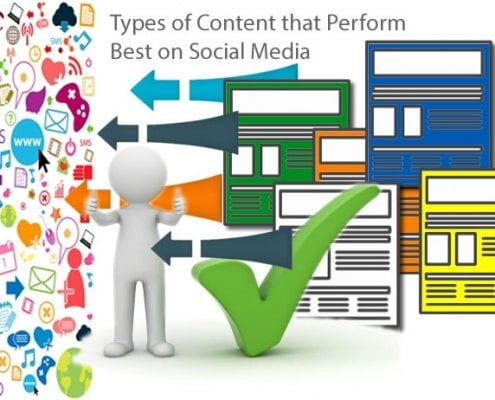 content-that-perform-best-on-social-media